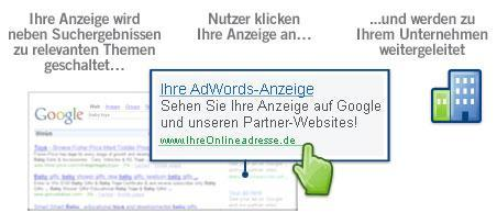 Suchmaschinen-Marketing (SEM) mit Google Adwords